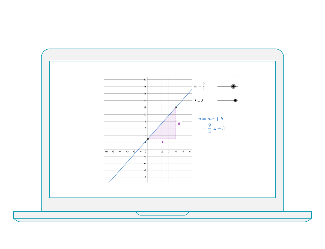 linear RELATIONS AND ANALYTIC GEOMETRY